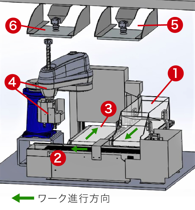 高速仕分けピッキング装置 機構説明図
